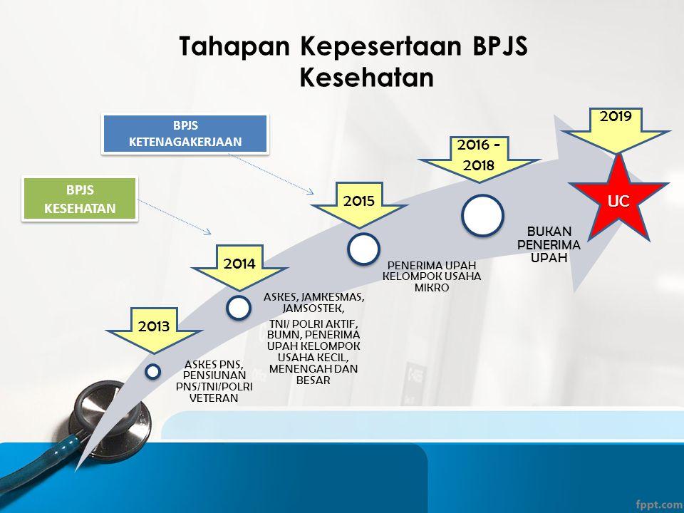 Tahapan Kepesertaan BPJS Kesehatan