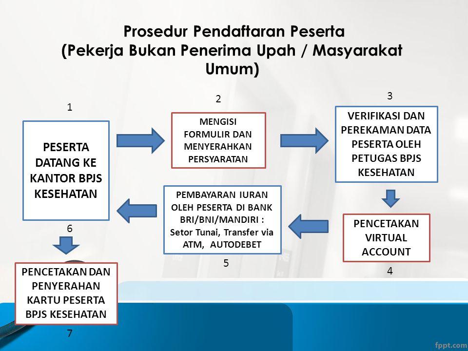 Prosedur Pendaftaran Peserta