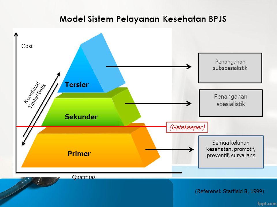 Model Sistem Pelayanan Kesehatan BPJS
