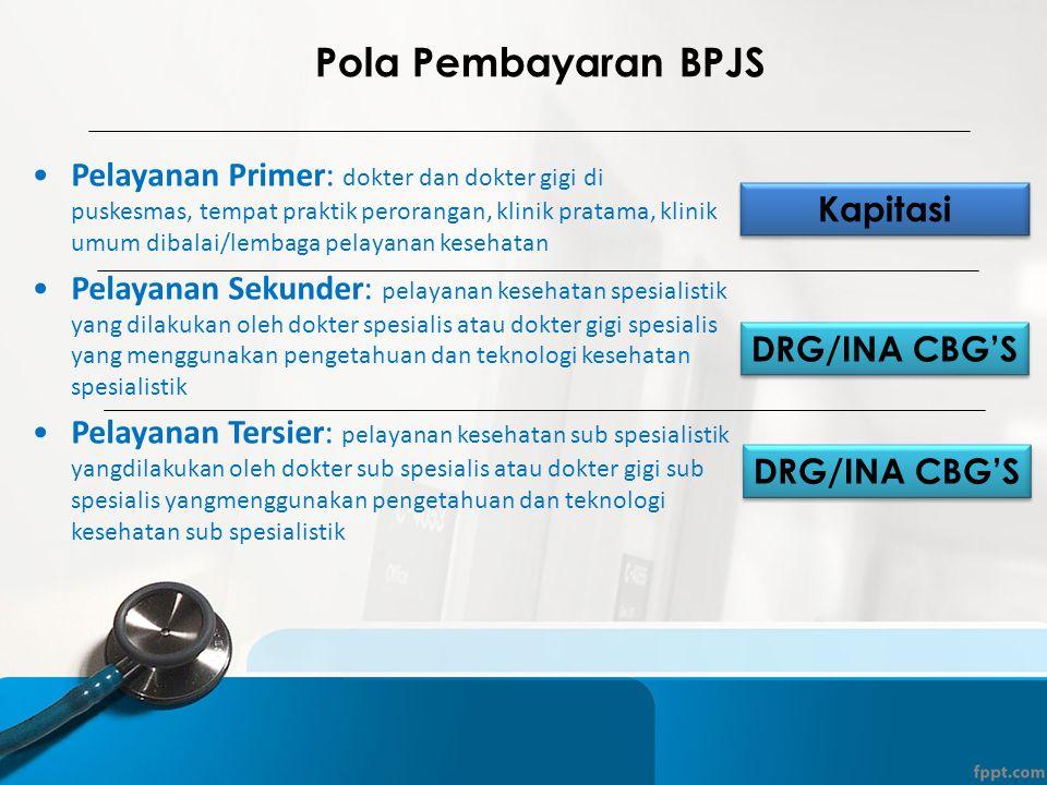 Pola Pembayaran BPJS