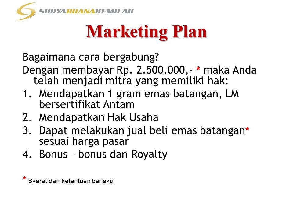 Marketing Plan Bagaimana cara bergabung