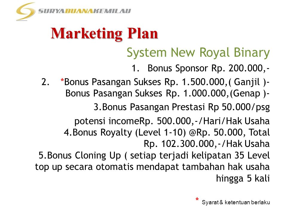 Marketing Plan System New Royal Binary Bonus Sponsor Rp. 200.000,-