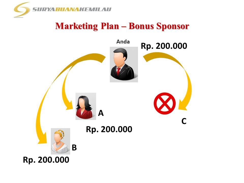 Marketing Plan – Bonus Sponsor
