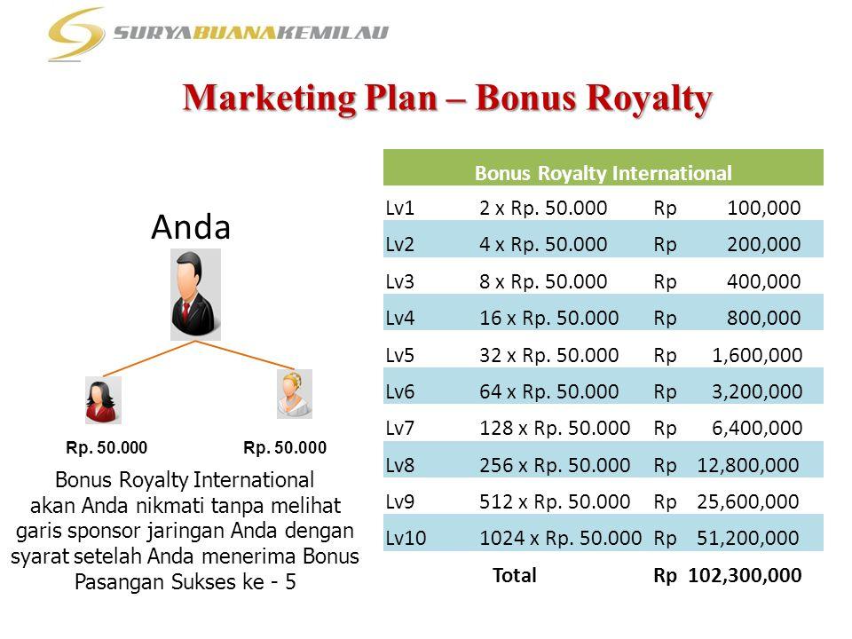 Marketing Plan – Bonus Royalty