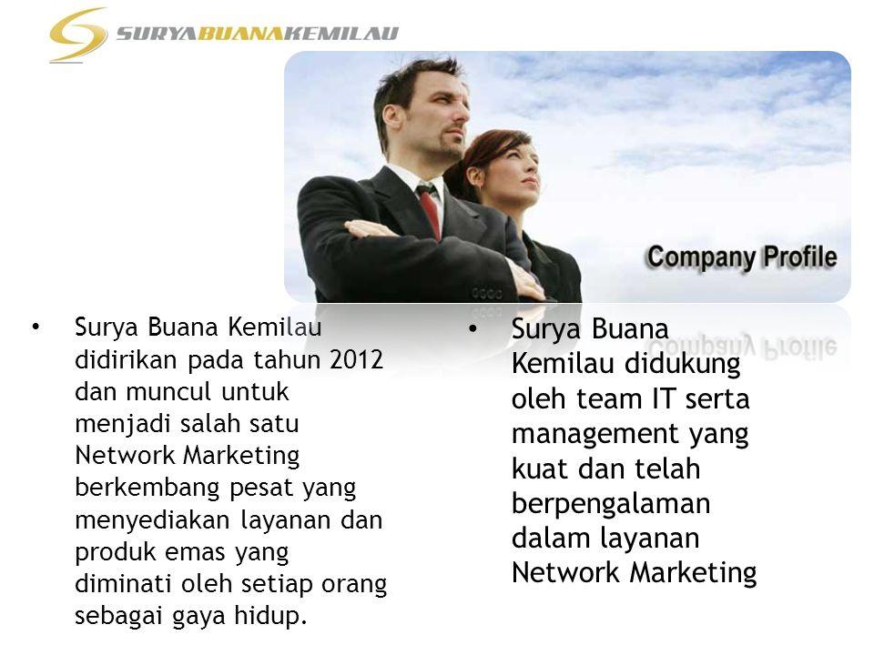 Surya Buana Kemilau didirikan pada tahun 2012 dan muncul untuk menjadi salah satu Network Marketing berkembang pesat yang menyediakan layanan dan produk emas yang diminati oleh setiap orang sebagai gaya hidup.