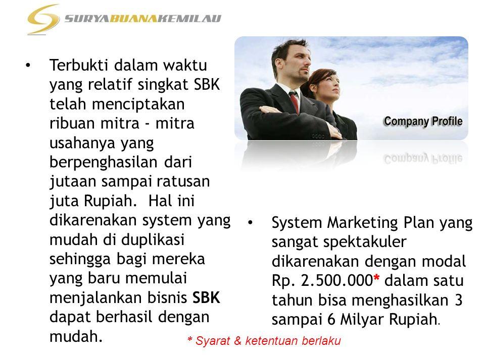 Terbukti dalam waktu yang relatif singkat SBK telah menciptakan ribuan mitra - mitra usahanya yang berpenghasilan dari jutaan sampai ratusan juta Rupiah. Hal ini dikarenakan system yang mudah di duplikasi sehingga bagi mereka yang baru memulai menjalankan bisnis SBK dapat berhasil dengan mudah.