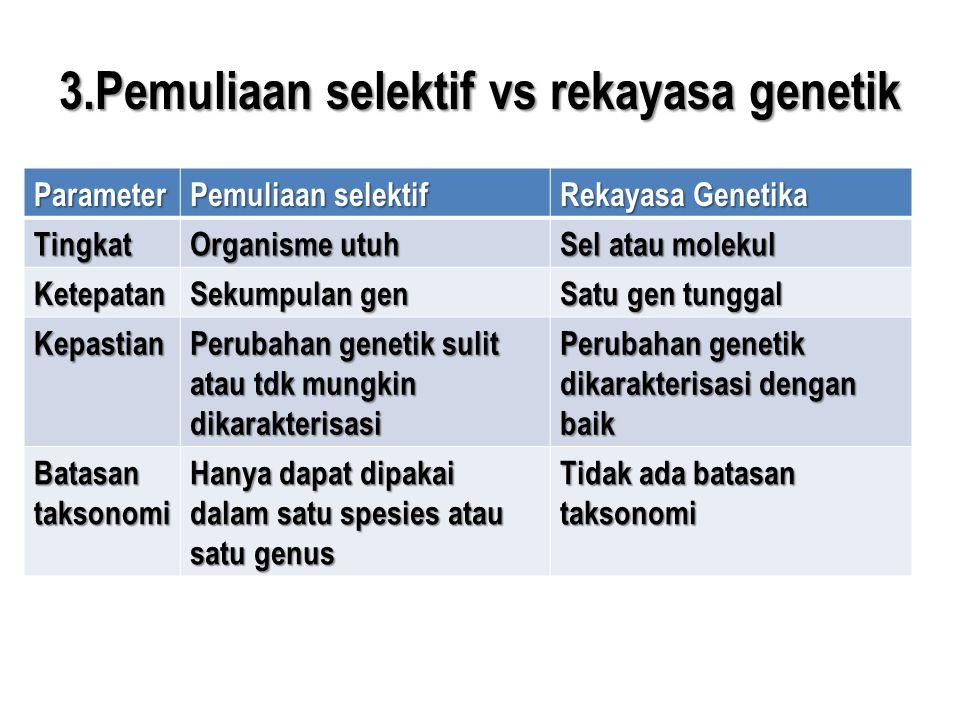 3.Pemuliaan selektif vs rekayasa genetik
