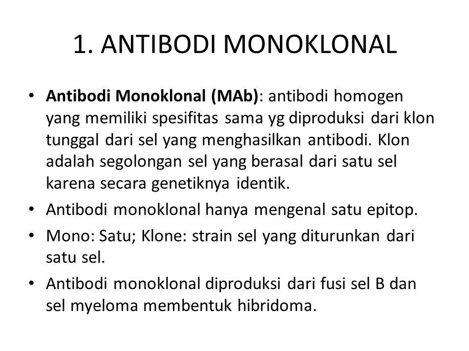 1. ANTIBODI MONOKLONAL