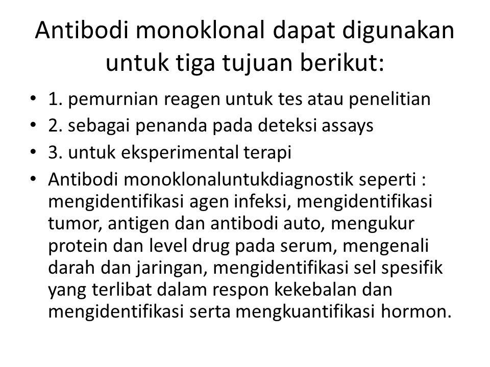 Antibodi monoklonal dapat digunakan untuk tiga tujuan berikut:
