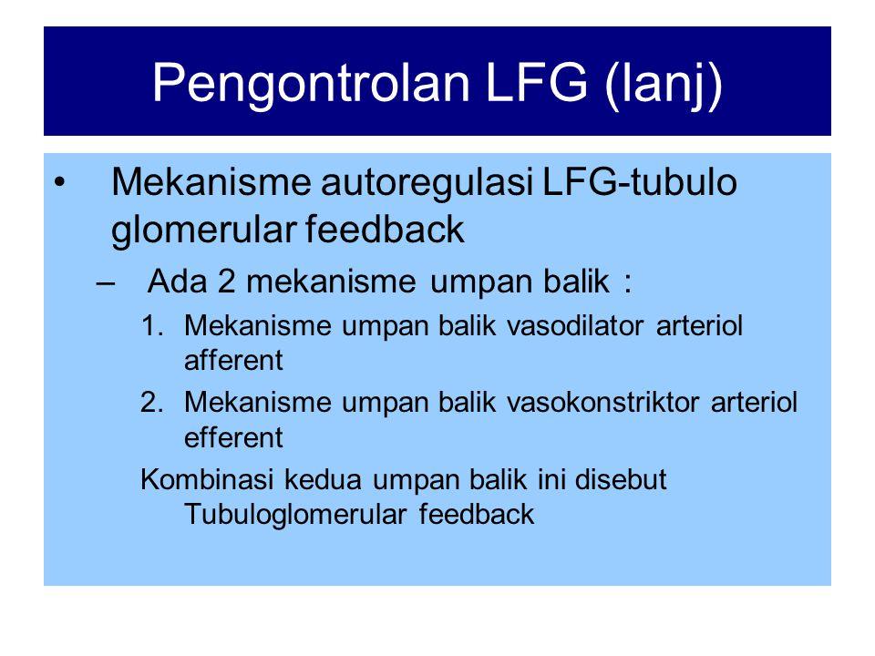 Pengontrolan LFG (lanj)
