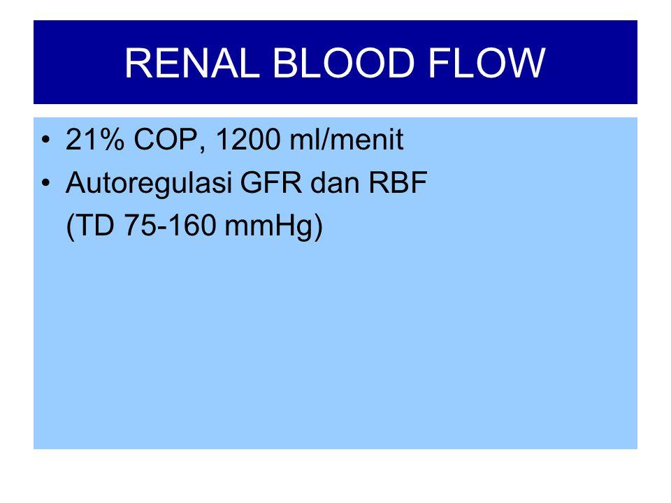 RENAL BLOOD FLOW 21% COP, 1200 ml/menit Autoregulasi GFR dan RBF