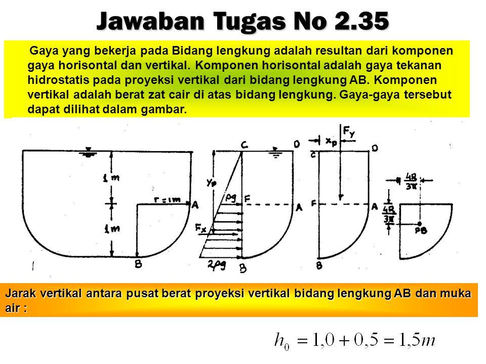 Jawaban Tugas No 2.35