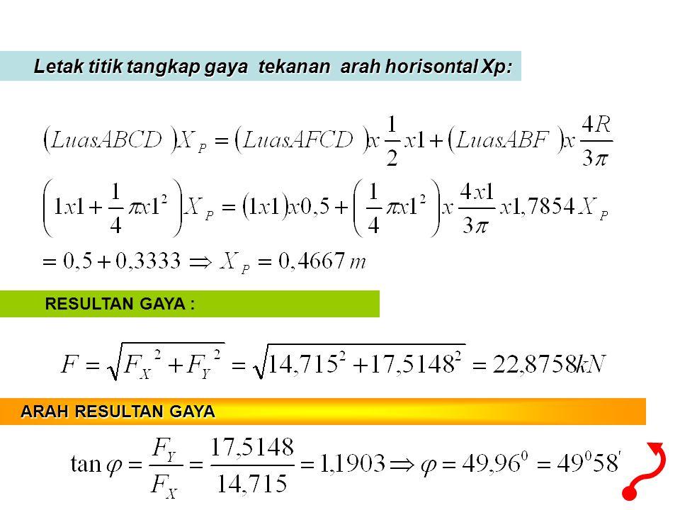 Letak titik tangkap gaya tekanan arah horisontal Xp: