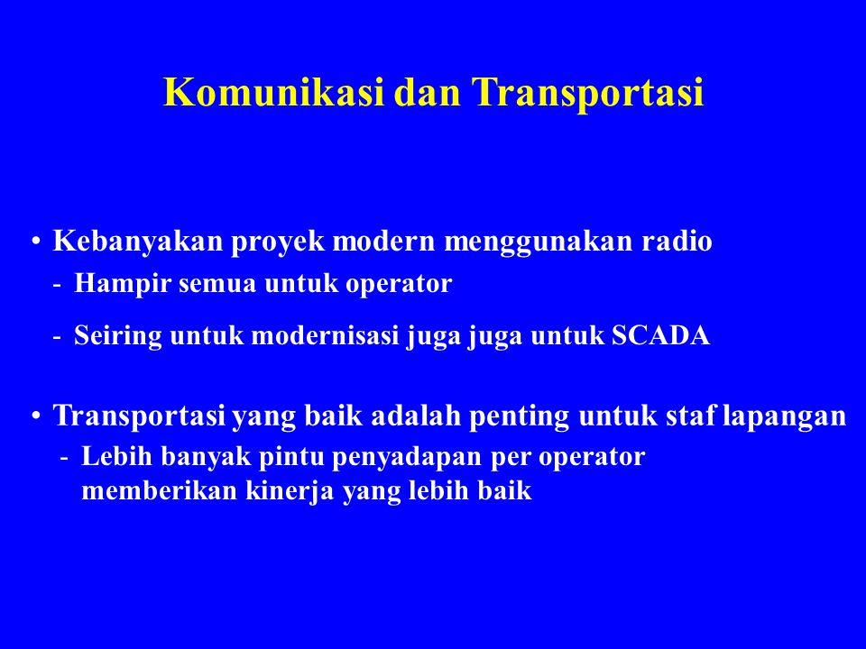 Komunikasi dan Transportasi