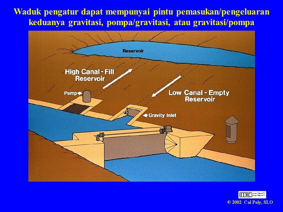 Waduk pengatur dapat mempunyai pintu pemasukan/pengeluaran keduanya gravitasi, pompa/gravitasi, atau gravitasi/pompa