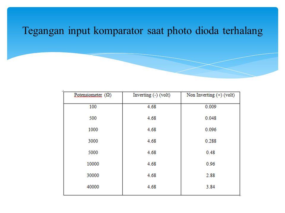 Tegangan input komparator saat photo dioda terhalang