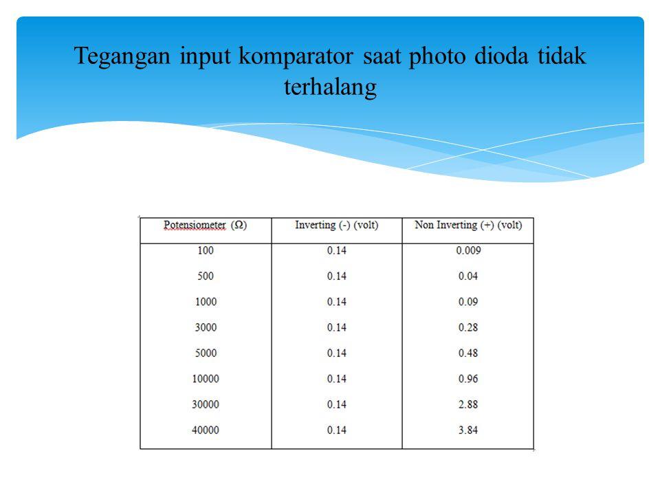 Tegangan input komparator saat photo dioda tidak terhalang