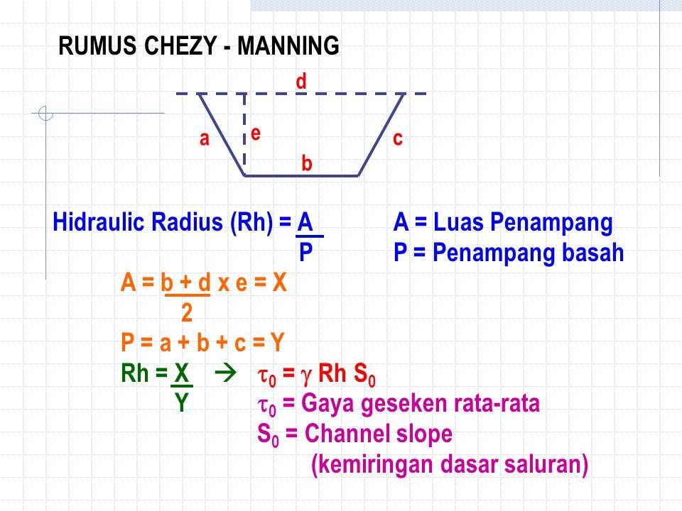 Hidraulic Radius (Rh) = A A = Luas Penampang P P = Penampang basah