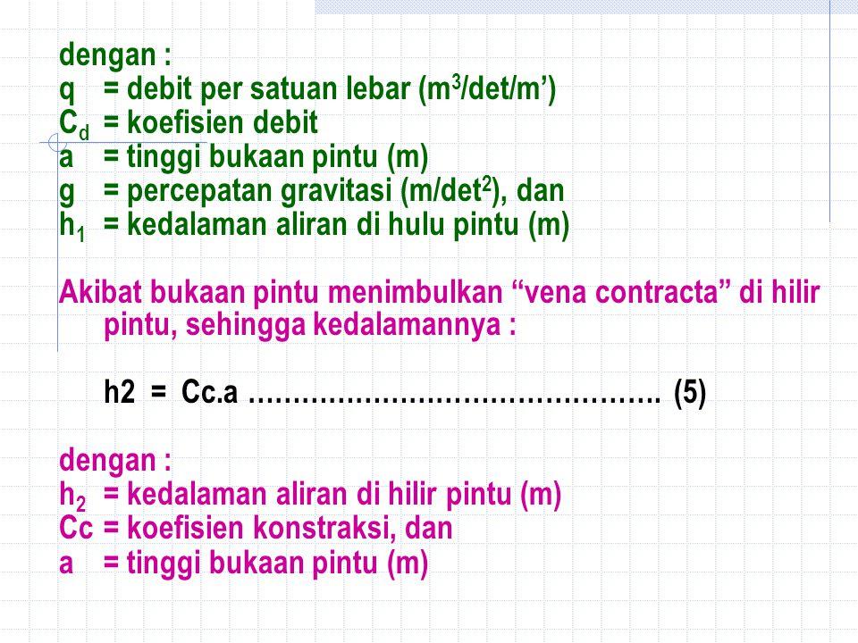 dengan : q = debit per satuan lebar (m3/det/m') Cd = koefisien debit. a = tinggi bukaan pintu (m)
