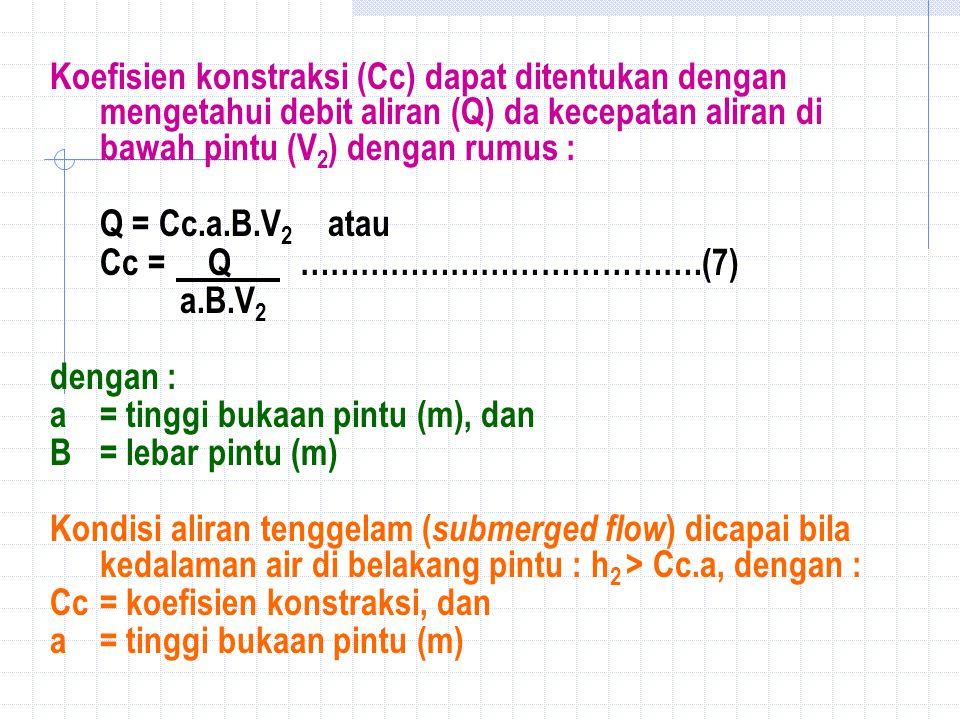 Koefisien konstraksi (Cc) dapat ditentukan dengan mengetahui debit aliran (Q) da kecepatan aliran di bawah pintu (V2) dengan rumus :