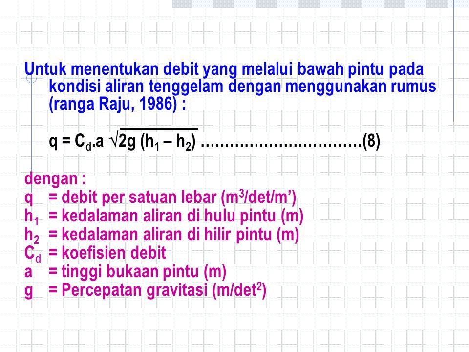 Untuk menentukan debit yang melalui bawah pintu pada kondisi aliran tenggelam dengan menggunakan rumus (ranga Raju, 1986) :