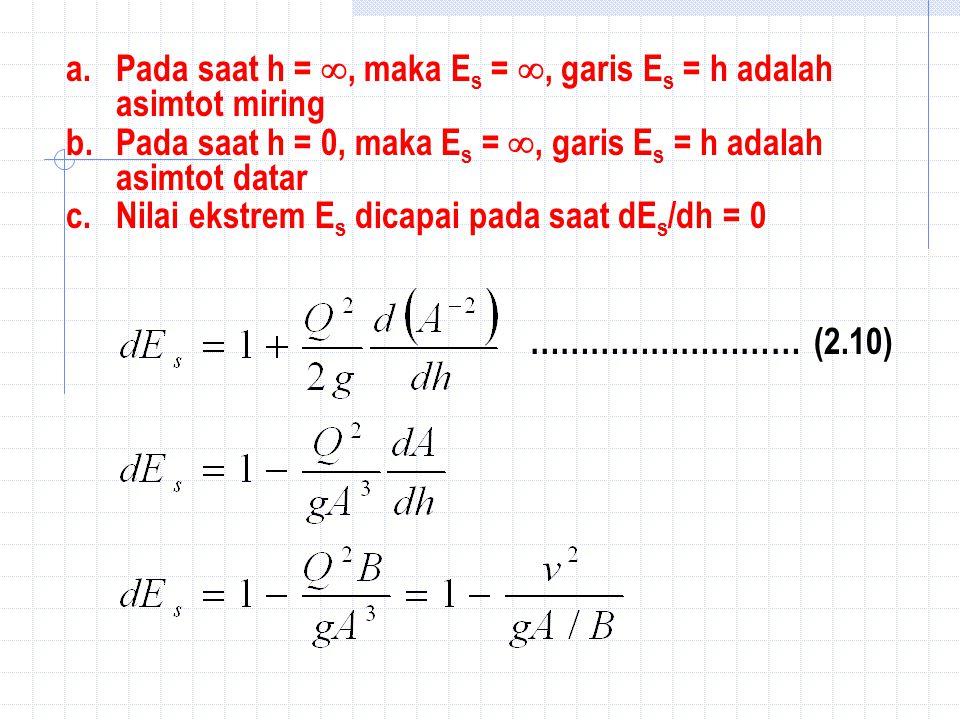 Pada saat h = , maka Es = , garis Es = h adalah asimtot miring