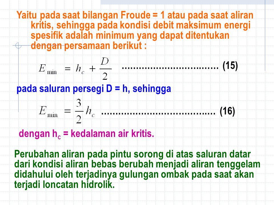 Yaitu pada saat bilangan Froude = 1 atau pada saat aliran kritis, sehingga pada kondisi debit maksimum energi spesifik adalah minimum yang dapat ditentukan dengan persamaan berikut :