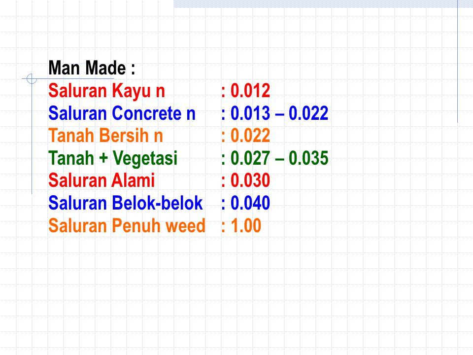 Man Made : Saluran Kayu n : 0.012. Saluran Concrete n : 0.013 – 0.022. Tanah Bersih n : 0.022. Tanah + Vegetasi : 0.027 – 0.035.