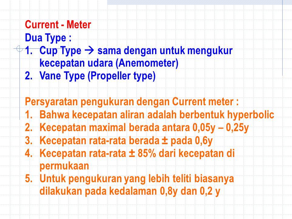 Current - Meter Dua Type : Cup Type  sama dengan untuk mengukur kecepatan udara (Anemometer) Vane Type (Propeller type)