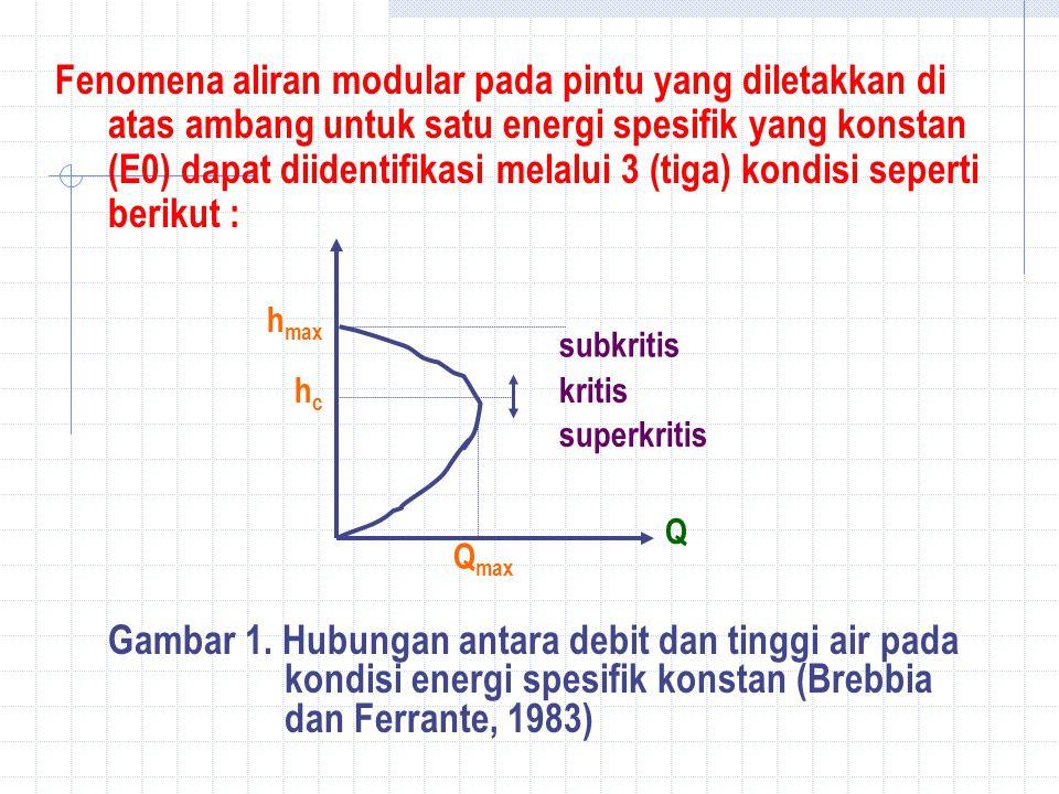 Fenomena aliran modular pada pintu yang diletakkan di atas ambang untuk satu energi spesifik yang konstan (E0) dapat diidentifikasi melalui 3 (tiga) kondisi seperti berikut :