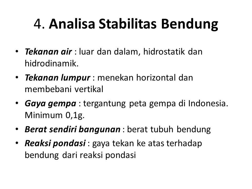 4. Analisa Stabilitas Bendung