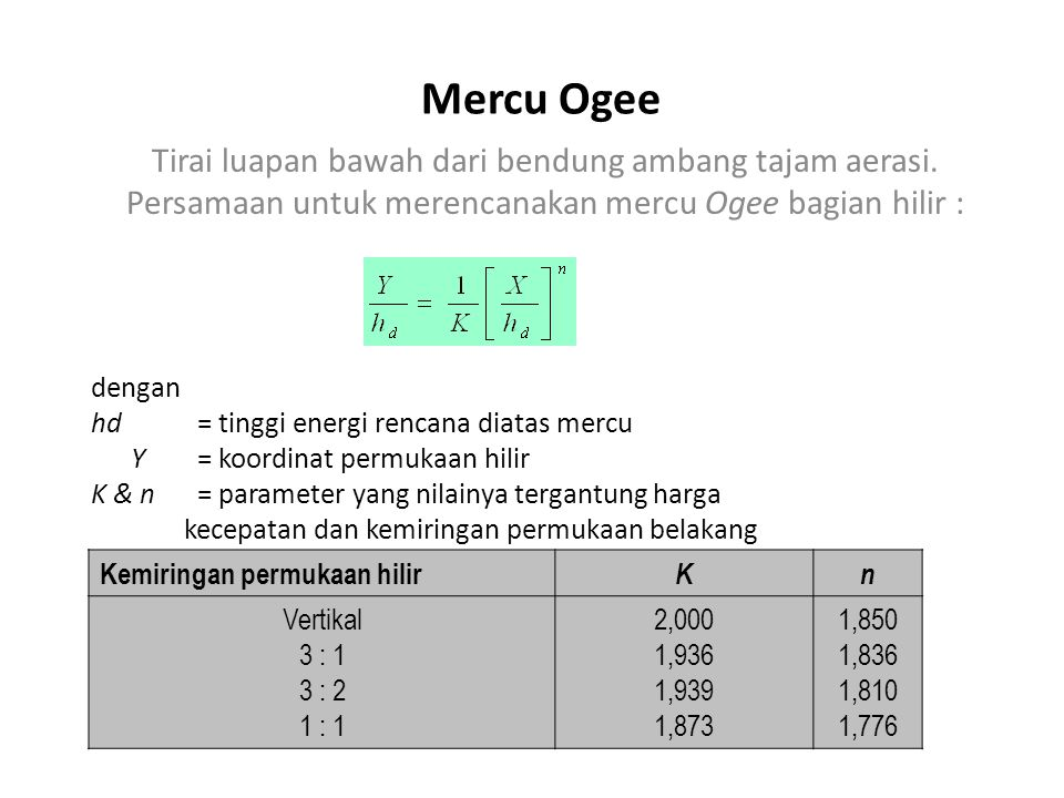 Mercu Ogee Tirai luapan bawah dari bendung ambang tajam aerasi. Persamaan untuk merencanakan mercu Ogee bagian hilir :