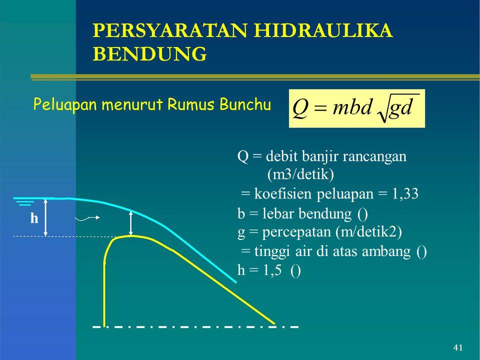 Q = mbd gd PERSYARATAN HIDRAULIKA BENDUNG