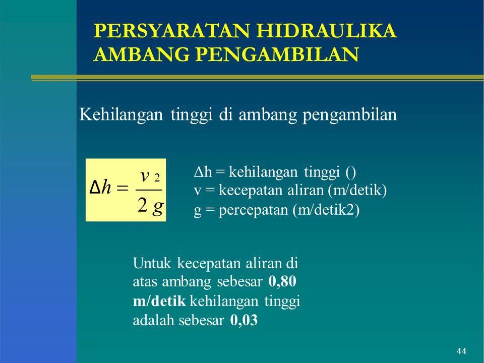 AMBANG PENGAMBILAN Δh = 2 g Kehilangan tinggi di ambang pengambilan