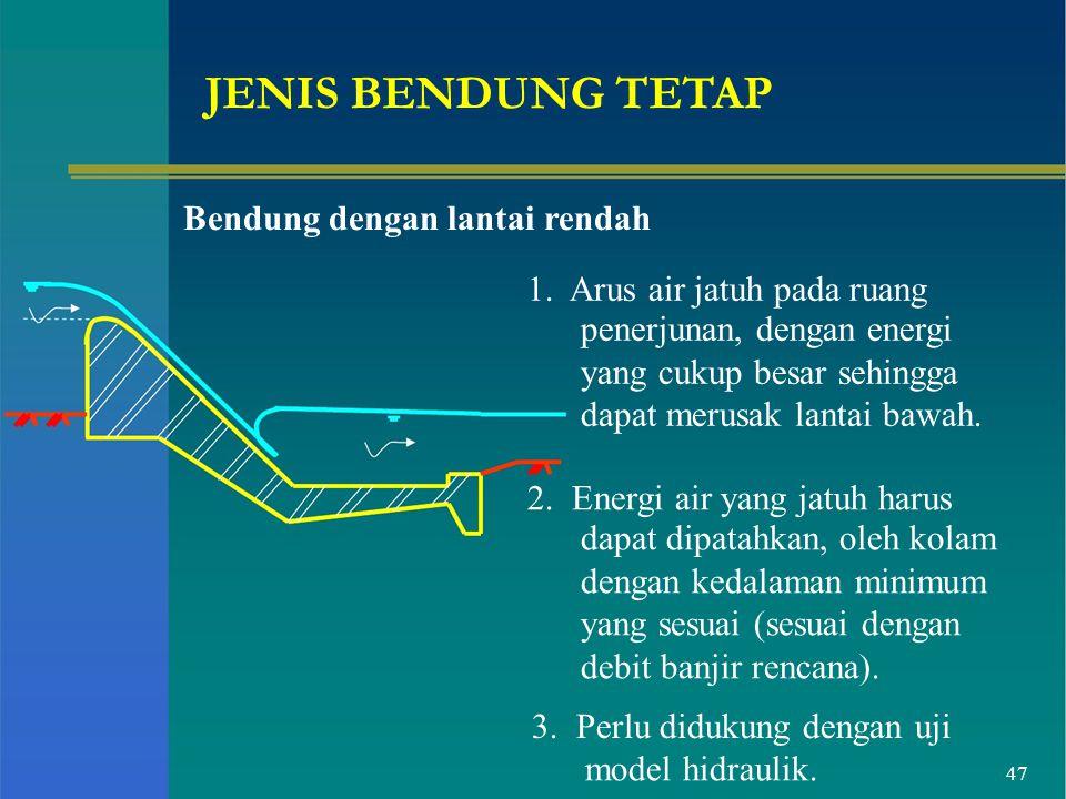 JENIS BENDUNG TETAP Bendung dengan lantai rendah