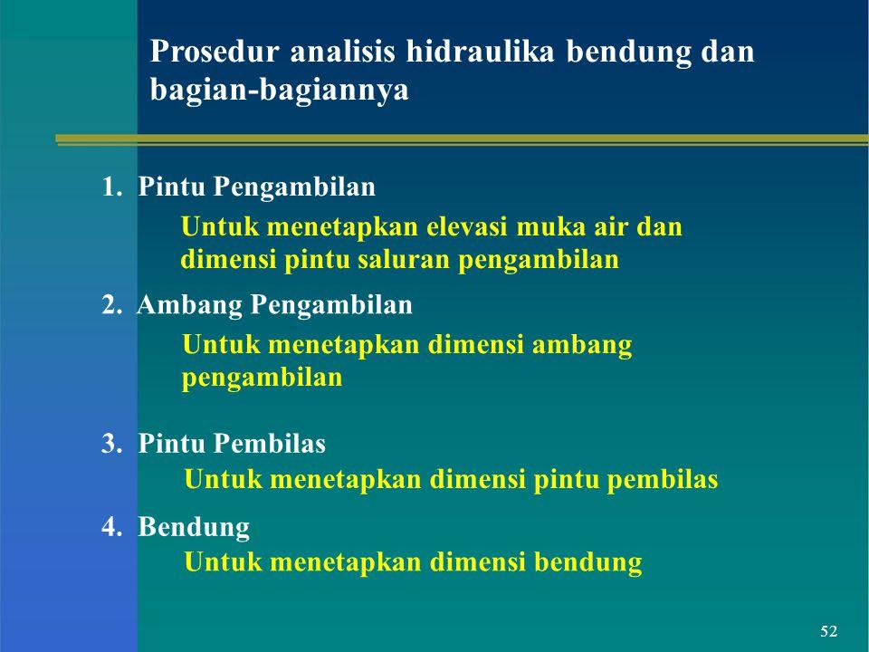 Prosedur analisis hidraulika bendung dan bagian-bagiannya