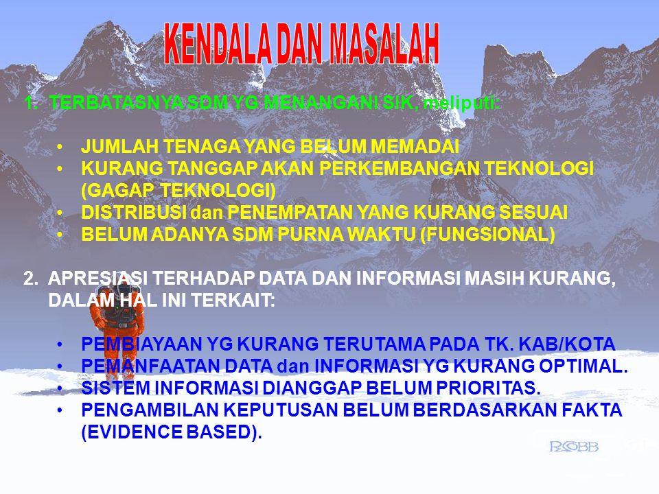 KENDALA DAN MASALAH TERBATASNYA SDM YG MENANGANI SIK, meliputi: JUMLAH TENAGA YANG BELUM MEMADAI.
