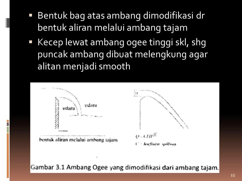 Bentuk bag atas ambang dimodifikasi dr bentuk aliran melalui ambang tajam