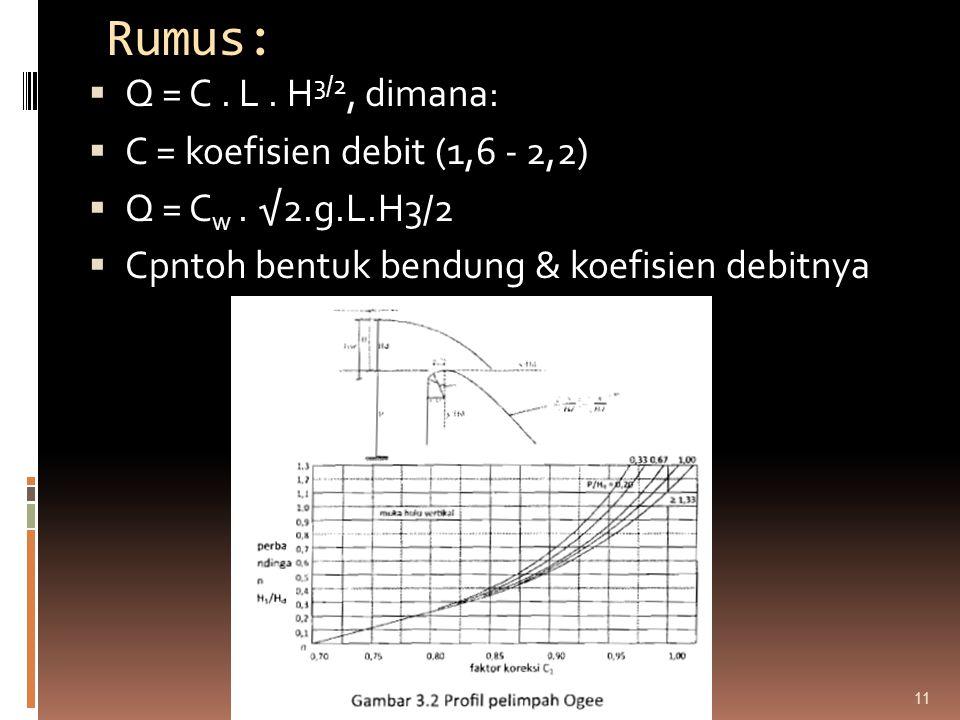 Rumus: Q = C . L . H3/2, dimana: C = koefisien debit (1,6 - 2,2)