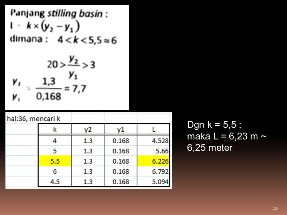 Dgn k = 5,5 ; maka L = 6,23 m ~ 6,25 meter