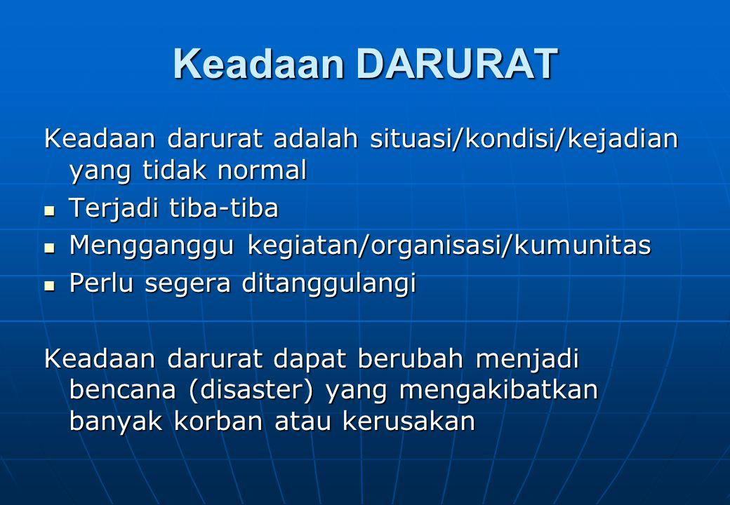Keadaan DARURAT Keadaan darurat adalah situasi/kondisi/kejadian yang tidak normal. Terjadi tiba-tiba.