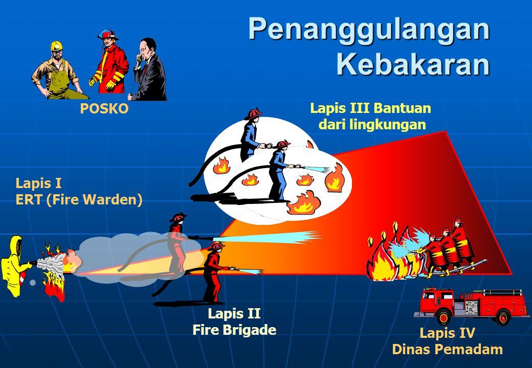 Penanggulangan Kebakaran