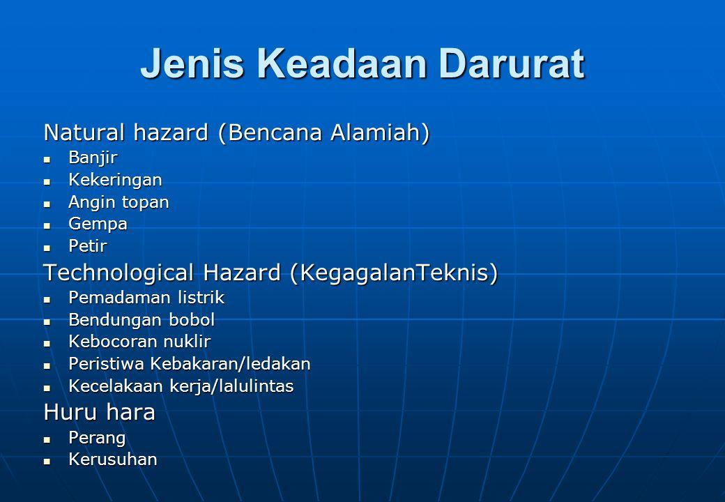 Jenis Keadaan Darurat Natural hazard (Bencana Alamiah)