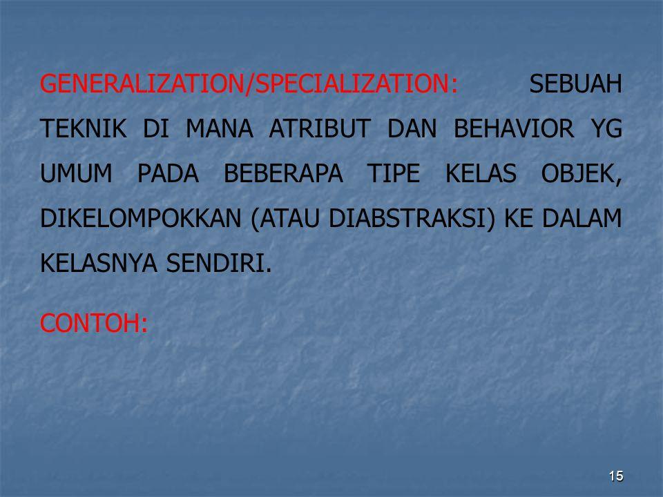 GENERALIZATION/SPECIALIZATION: SEBUAH TEKNIK DI MANA ATRIBUT DAN BEHAVIOR YG UMUM PADA BEBERAPA TIPE KELAS OBJEK, DIKELOMPOKKAN (ATAU DIABSTRAKSI) KE DALAM KELASNYA SENDIRI.