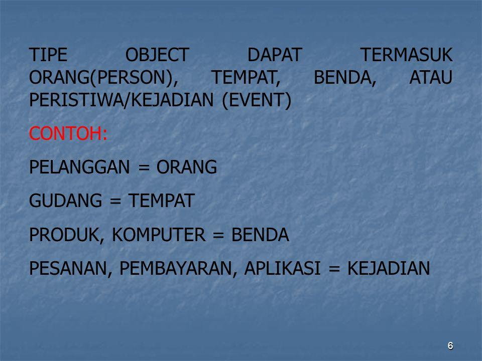 TIPE OBJECT DAPAT TERMASUK ORANG(PERSON), TEMPAT, BENDA, ATAU PERISTIWA/KEJADIAN (EVENT)