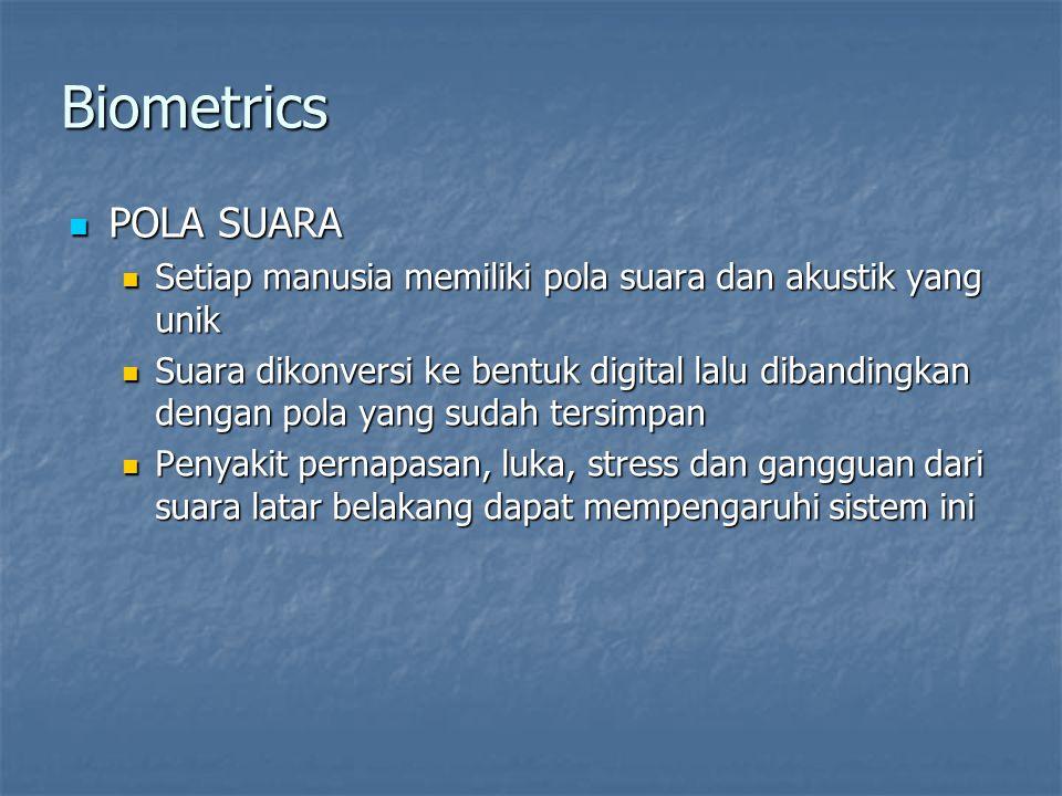 Biometrics POLA SUARA. Setiap manusia memiliki pola suara dan akustik yang unik.