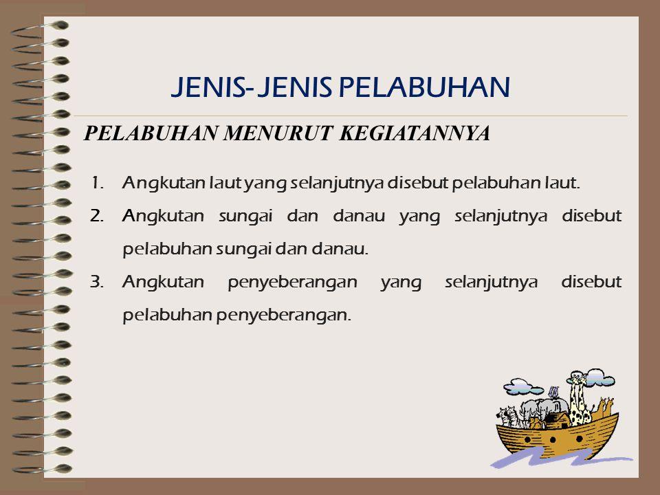 JENIS- JENIS PELABUHAN