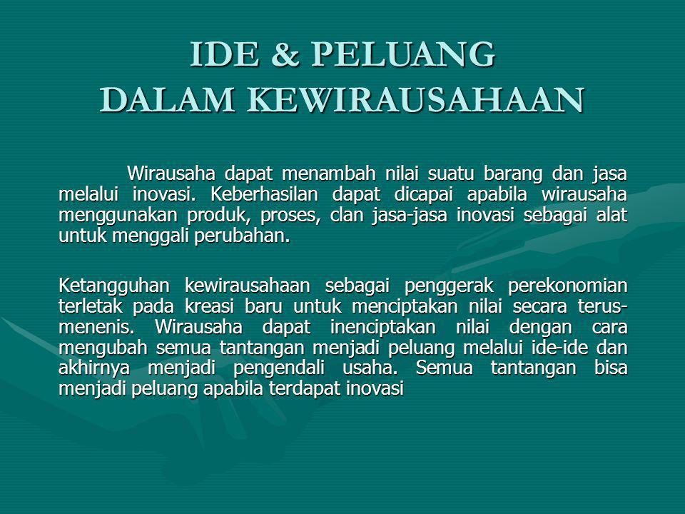 IDE & PELUANG DALAM KEWIRAUSAHAAN