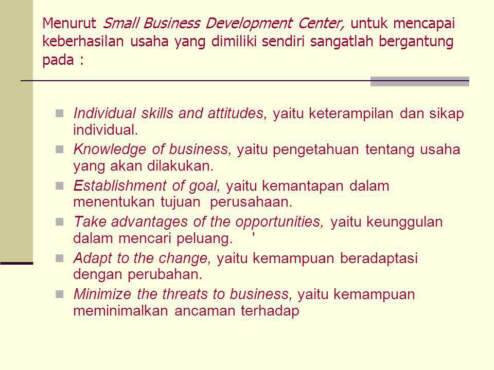Menurut Small Business Development Center, untuk mencapai keberhasilan usaha yang dimiliki sendiri sangatlah bergantung pada :