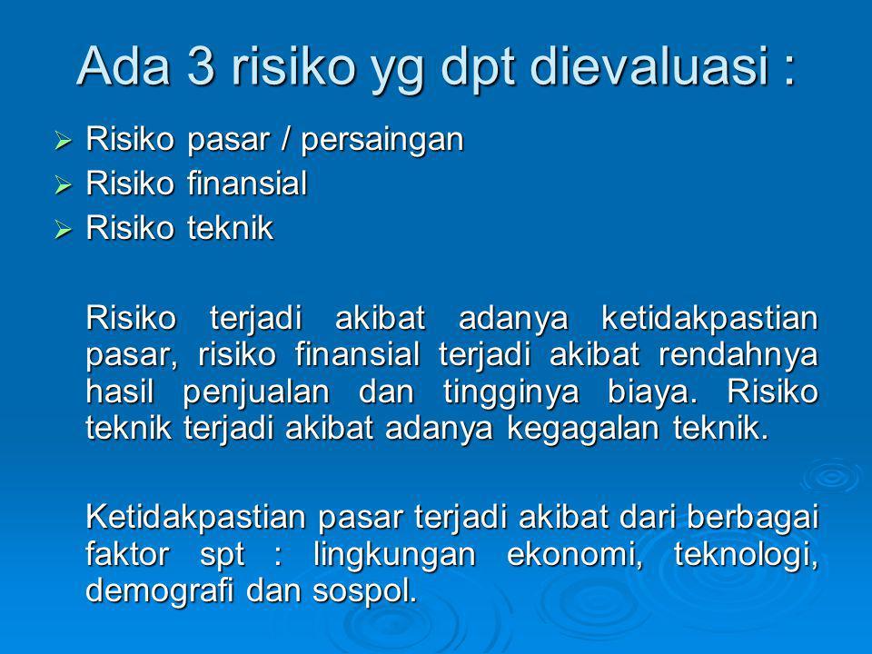 Ada 3 risiko yg dpt dievaluasi :